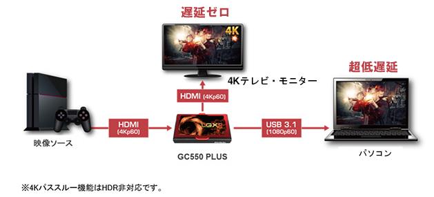 "Live Gamer Extreme 2 Gc550 Plus Ư""較する Avermedia"