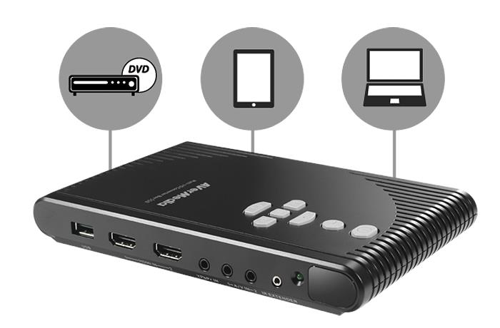 The central hub of your A/V devices. Connect all your video sources to it, and no need to change cable connections anymore.