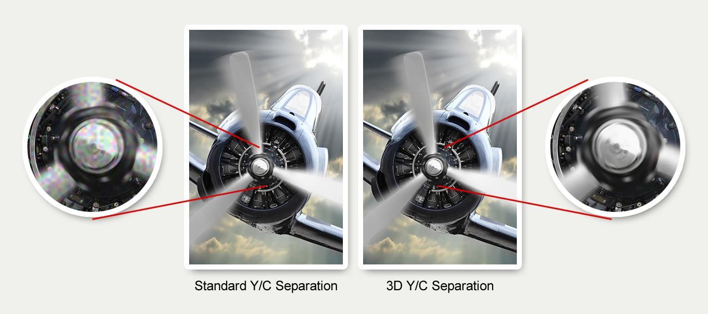 Standard Y/C Separation vs 3D Y/C Separation