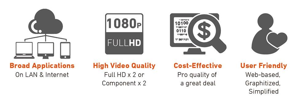 Broad Applications On LAN & Internet, High Video Quality Full HD x 2 or Component x 2, Cost-Effective Pro quality of a great deal, User Friendly Web-based, Graphitized, Simplified