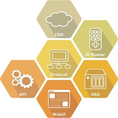 CDN, IR Blaster, NAS, WebUI, API, Protocol