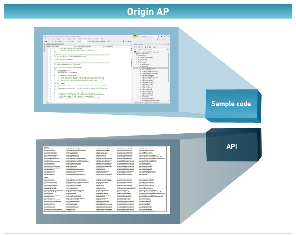 SDK provides API and sample source code for Rapid Application Development.