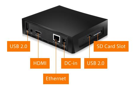Supports USB for external device and SD card for content storage.