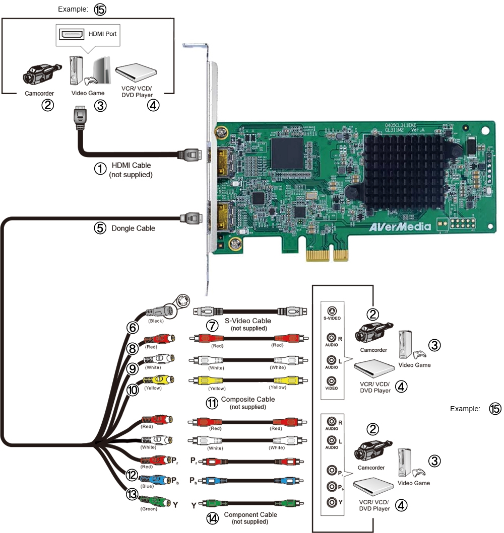CL311-M2 multiple inputs capture card connection diagram